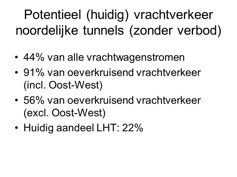 Potentieel (huidig) vrachtverkeer noordelijke tunnels (zonder verbod)