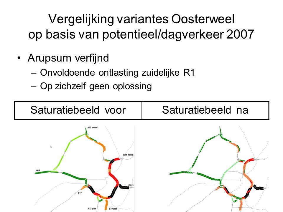 Vergelijking variantes Oosterweel op basis van potentieel/dagverkeer 2007