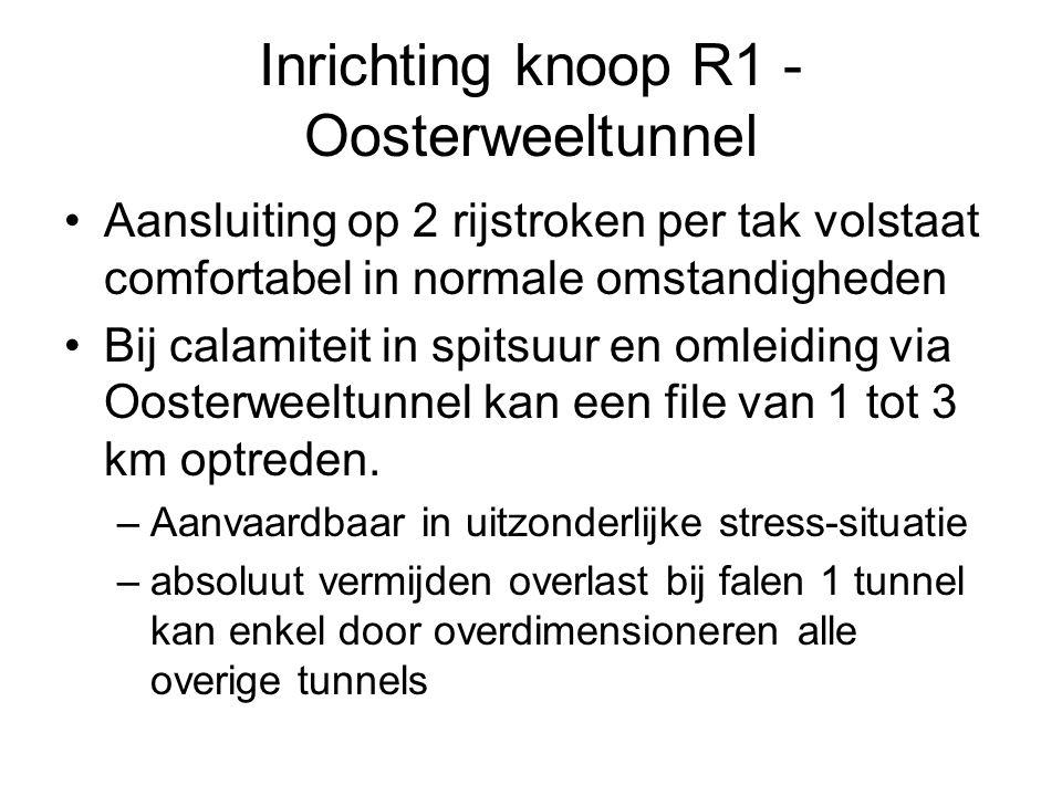 Inrichting knoop R1 - Oosterweeltunnel