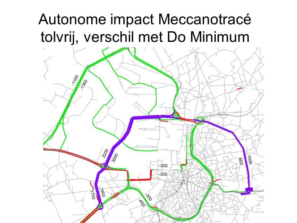 Autonome impact Meccanotracé tolvrij, verschil met Do Minimum