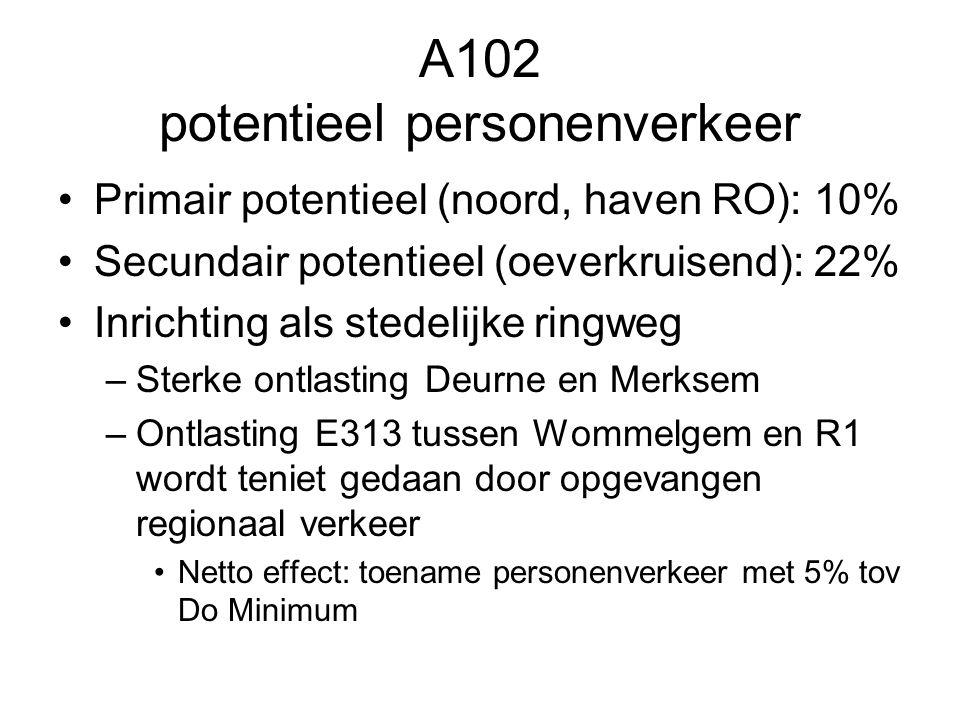 A102 potentieel personenverkeer