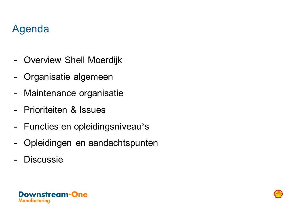 Agenda Overview Shell Moerdijk Organisatie algemeen