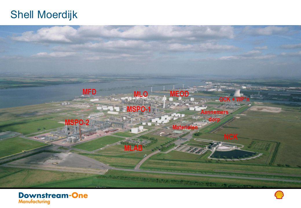 Shell Moerdijk MFD MLO MEOD MSPO-1 MSPO-2 NCK MLAB OCK + WP'n