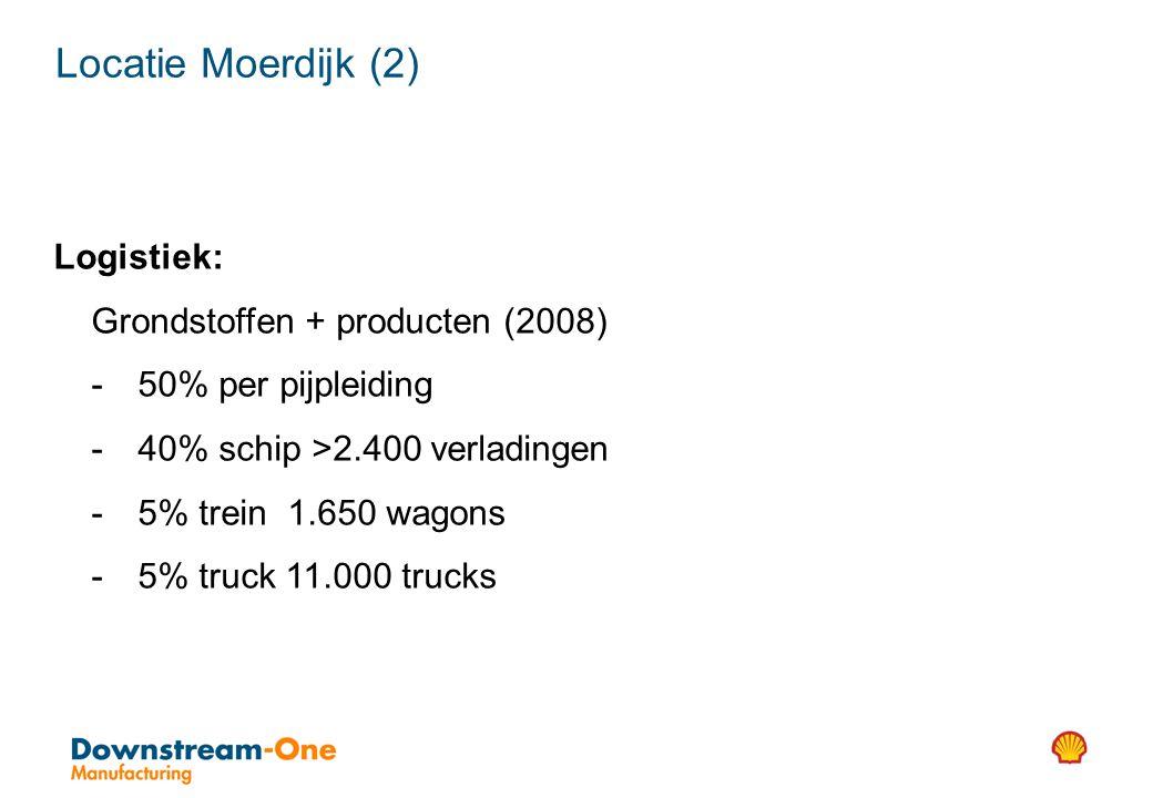 Locatie Moerdijk (2) Logistiek: - 50% per pijpleiding