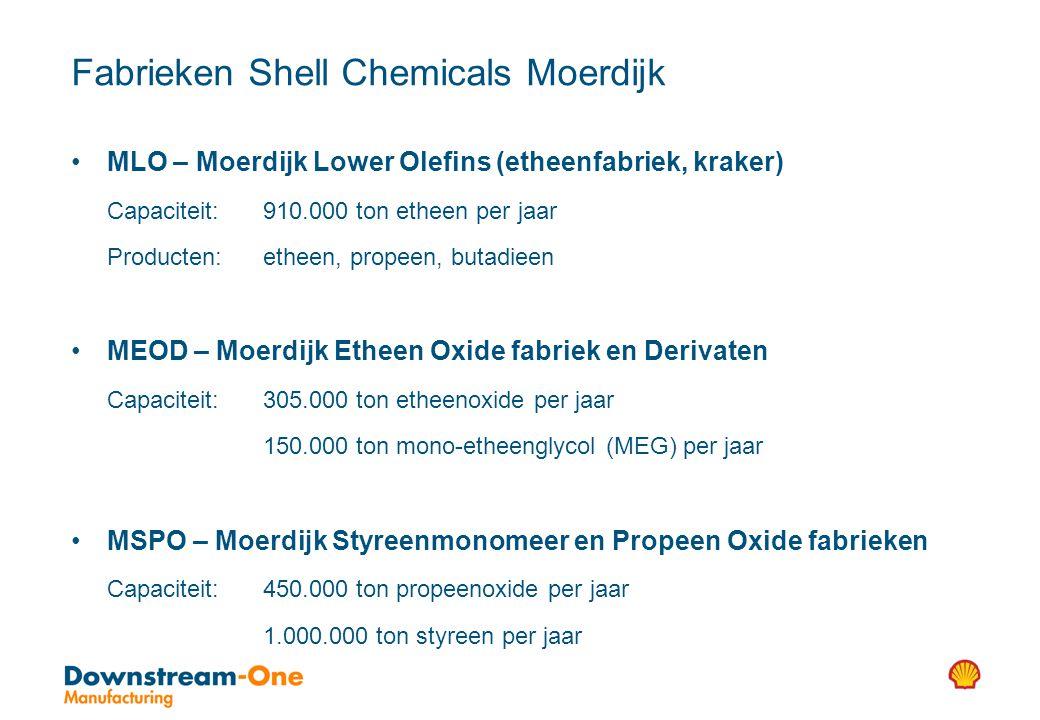 Fabrieken Shell Chemicals Moerdijk