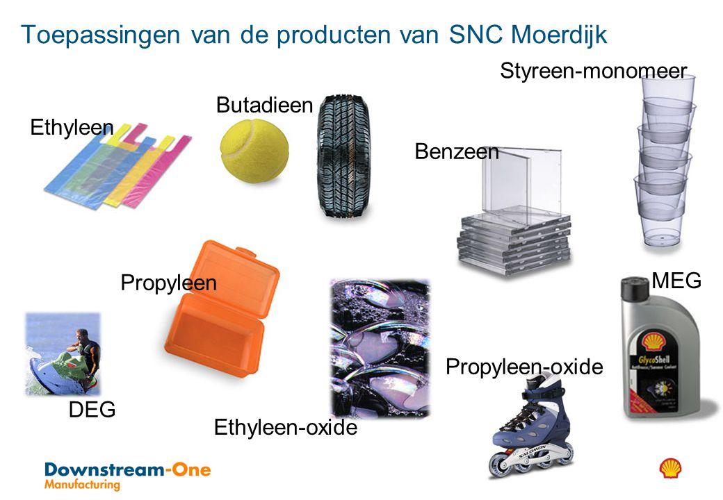 Toepassingen van de producten van SNC Moerdijk