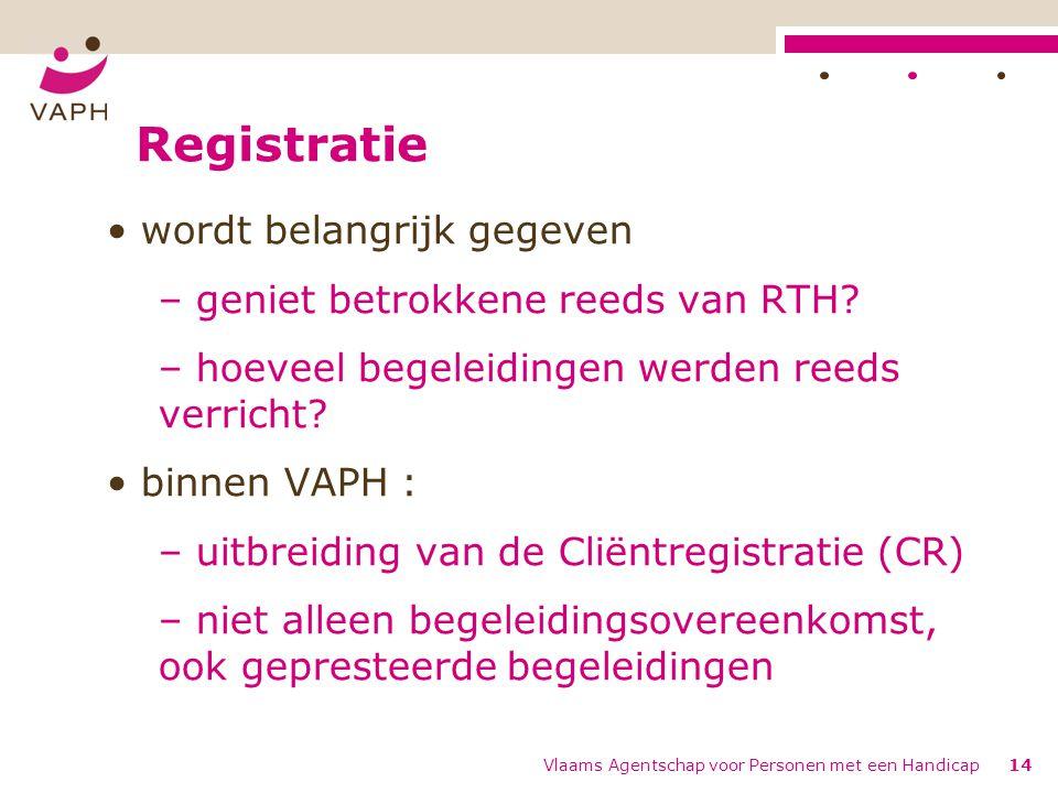 Registratie wordt belangrijk gegeven geniet betrokkene reeds van RTH