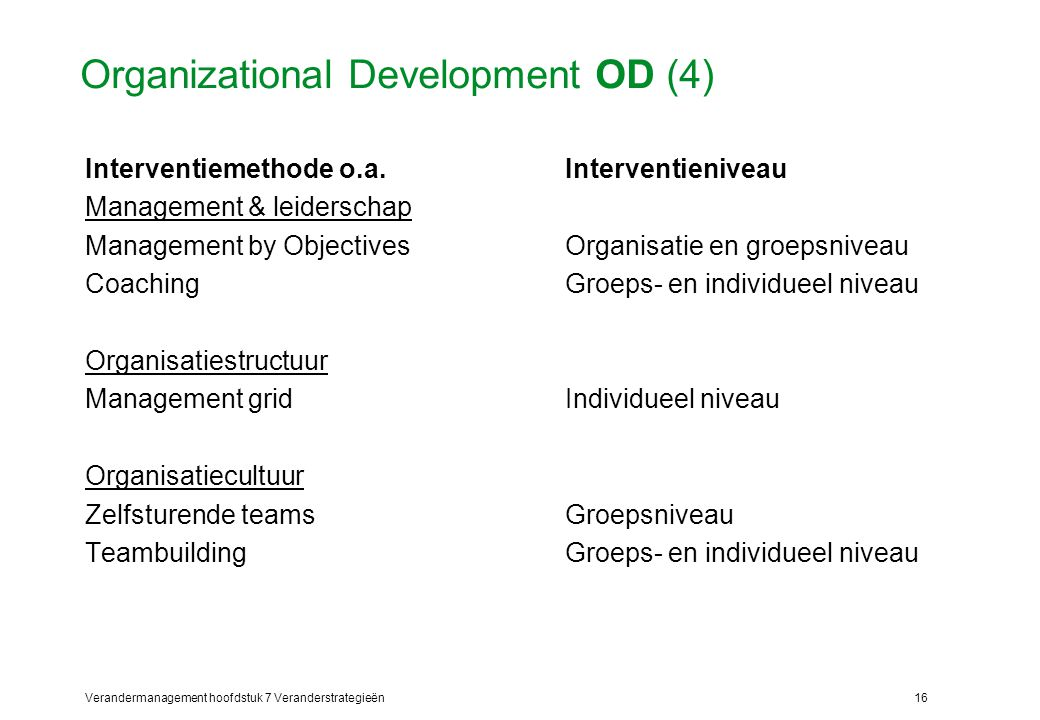 Organizational Development OD (4)