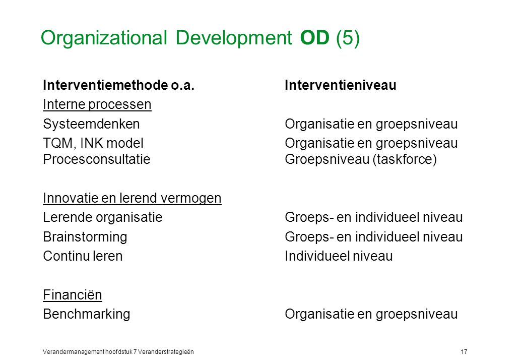Organizational Development OD (5)