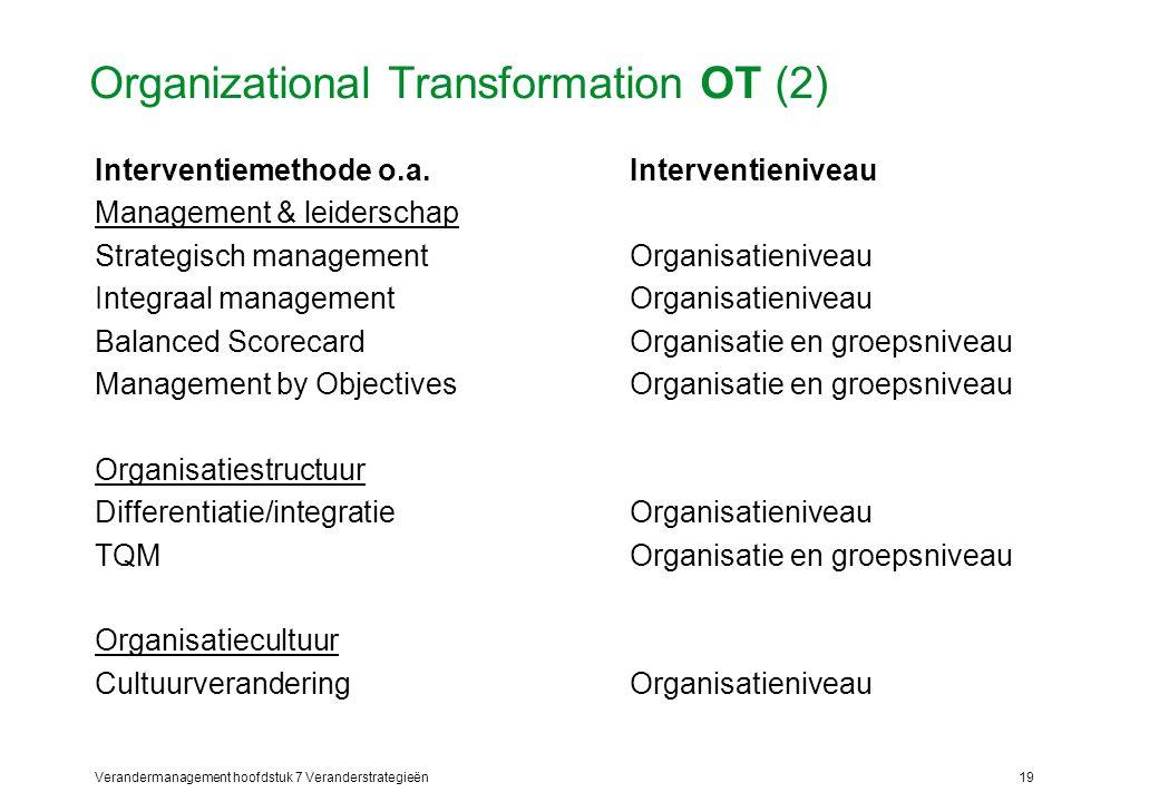 Organizational Transformation OT (2)