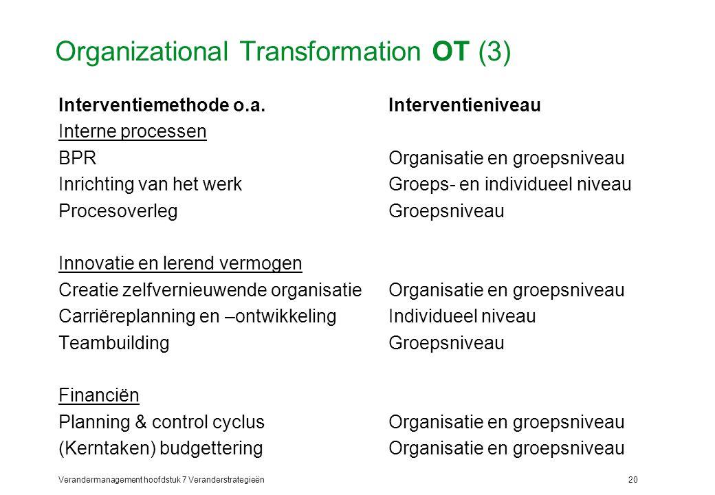 Organizational Transformation OT (3)