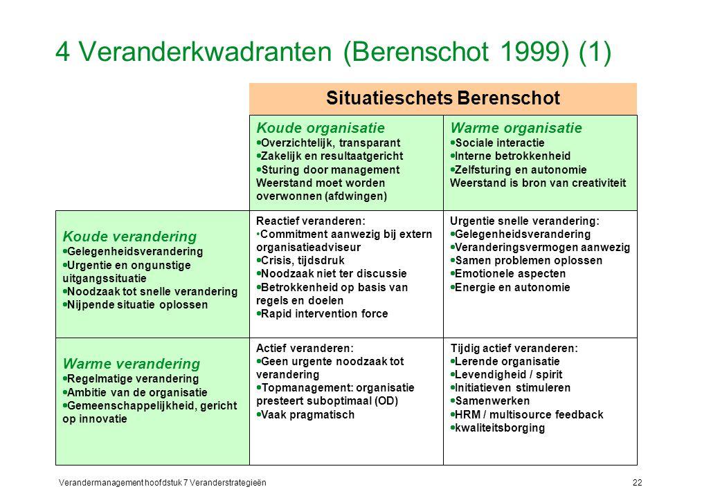 4 Veranderkwadranten (Berenschot 1999) (1)