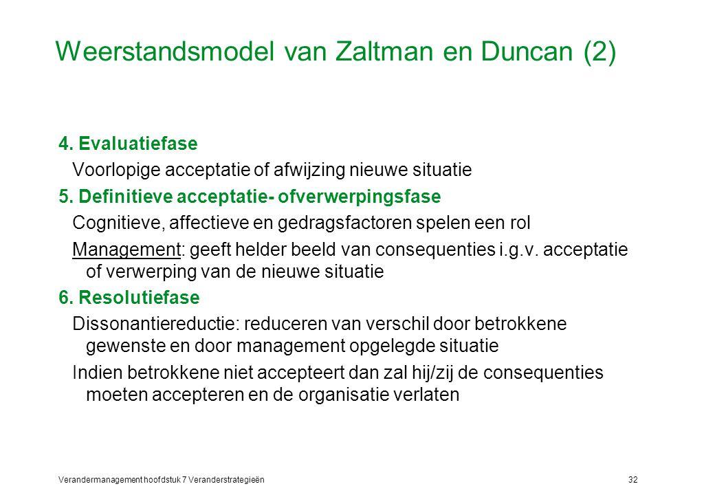 Weerstandsmodel van Zaltman en Duncan (2)