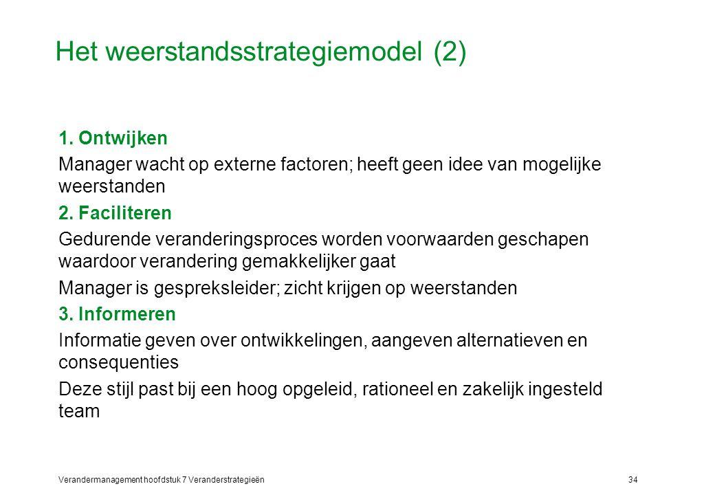Het weerstandsstrategiemodel (2)