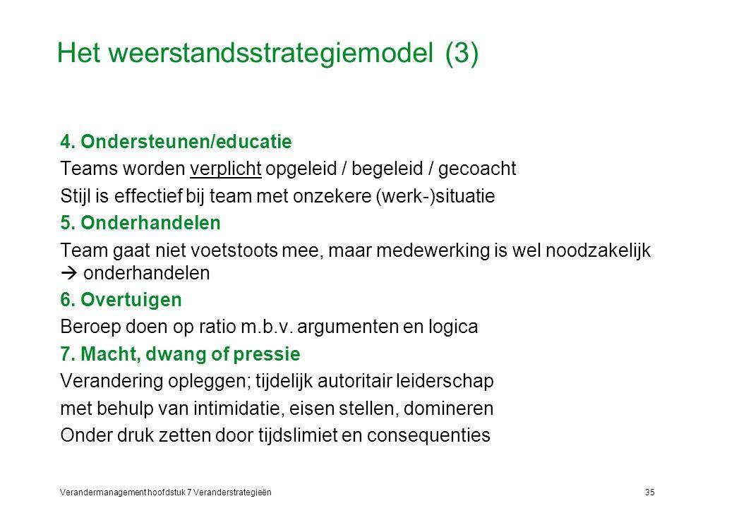 Het weerstandsstrategiemodel (3)