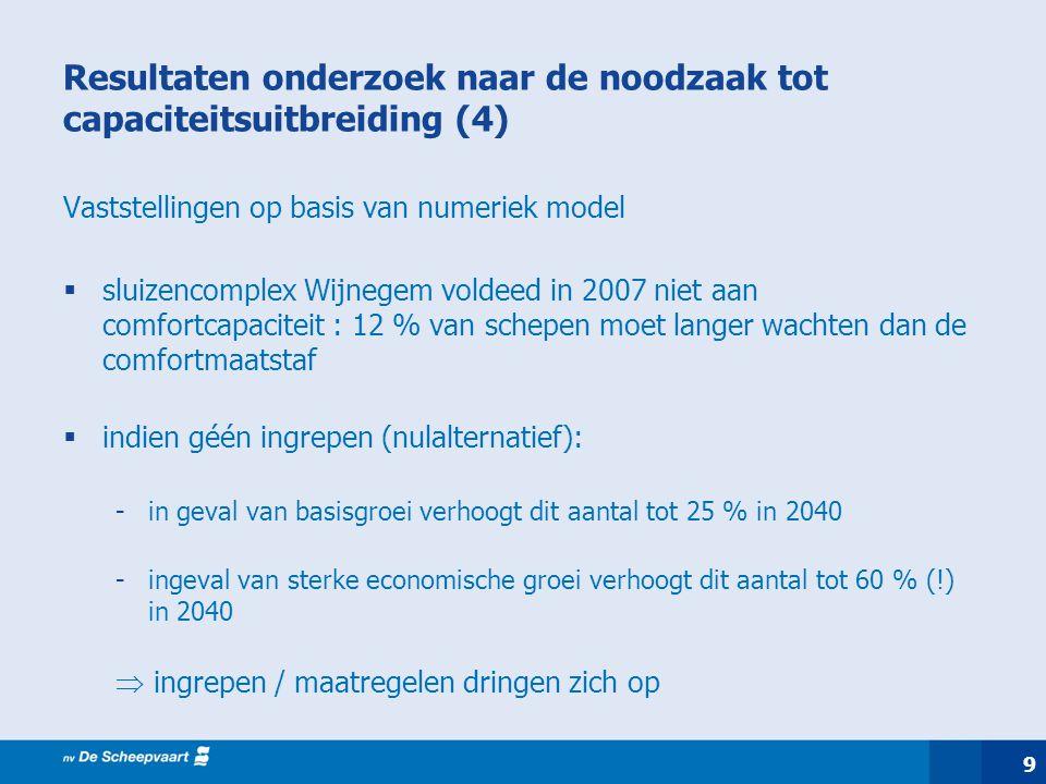 Resultaten onderzoek naar de noodzaak tot capaciteitsuitbreiding (4)