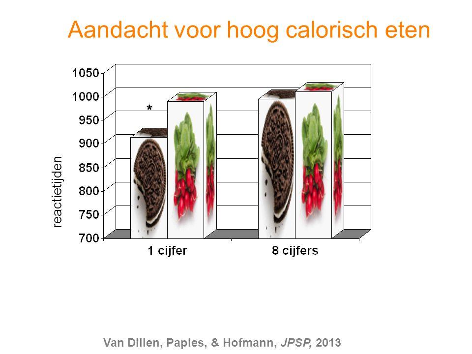 Aandacht voor hoog calorisch eten