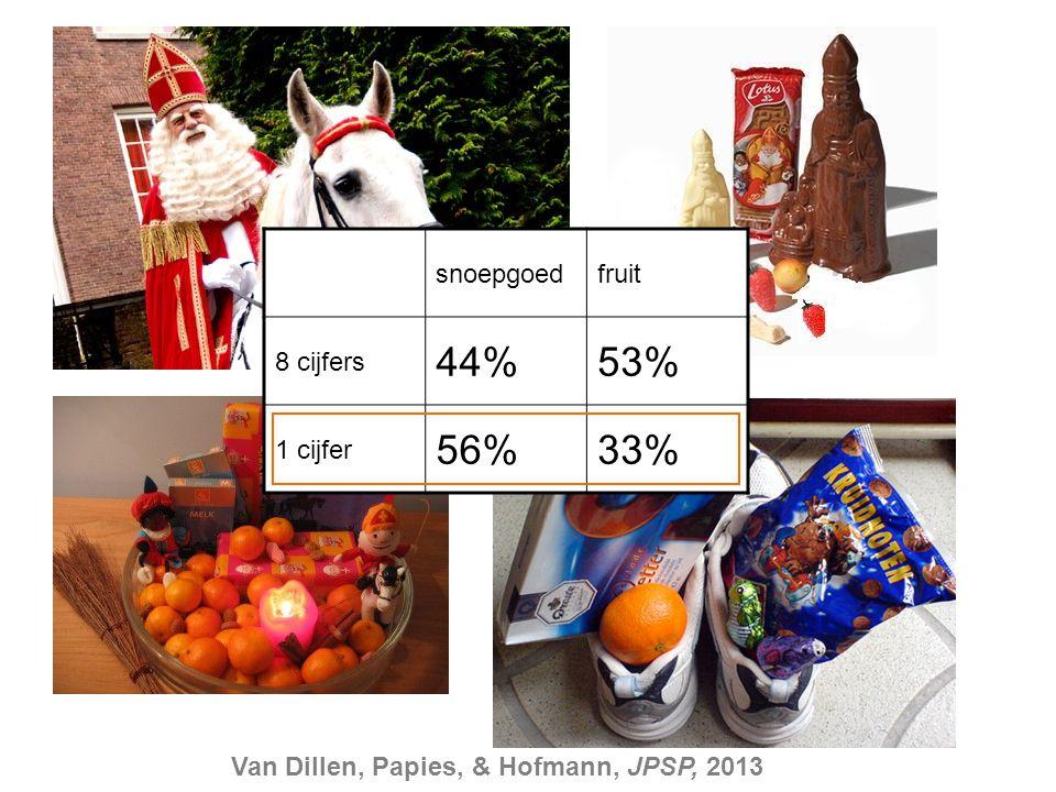 44% 53% 56% 33% snoepgoed fruit 8 cijfers 1 cijfer