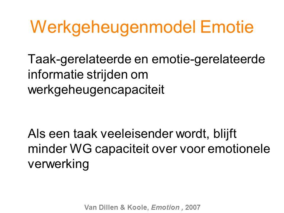 Werkgeheugenmodel Emotie