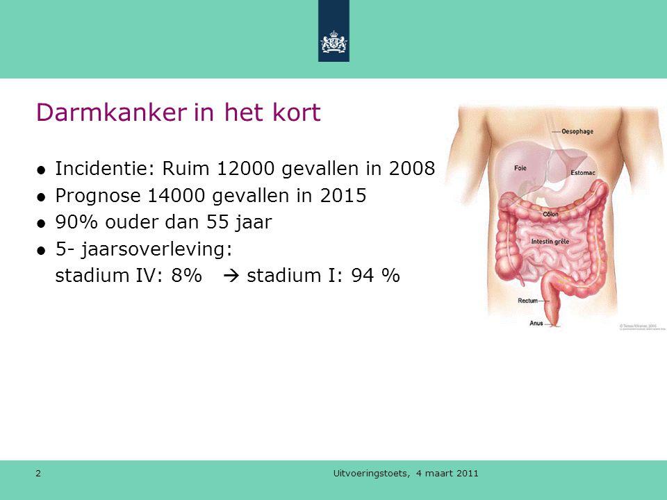 Darmkanker in het kort Incidentie: Ruim 12000 gevallen in 2008