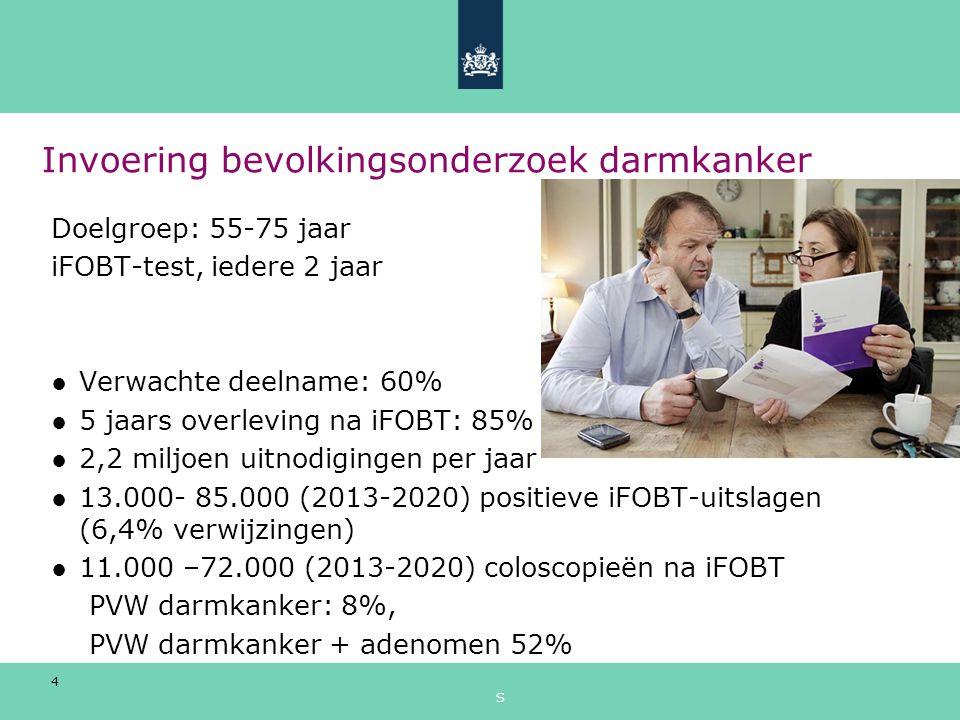 Invoering bevolkingsonderzoek darmkanker