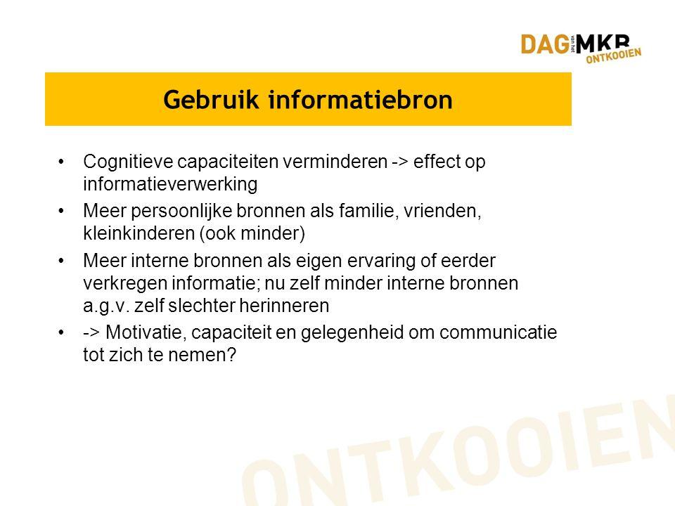 Gebruik informatiebron