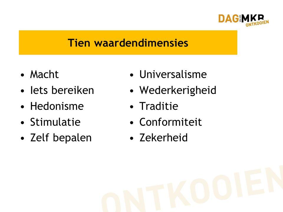 Tien waardendimensies