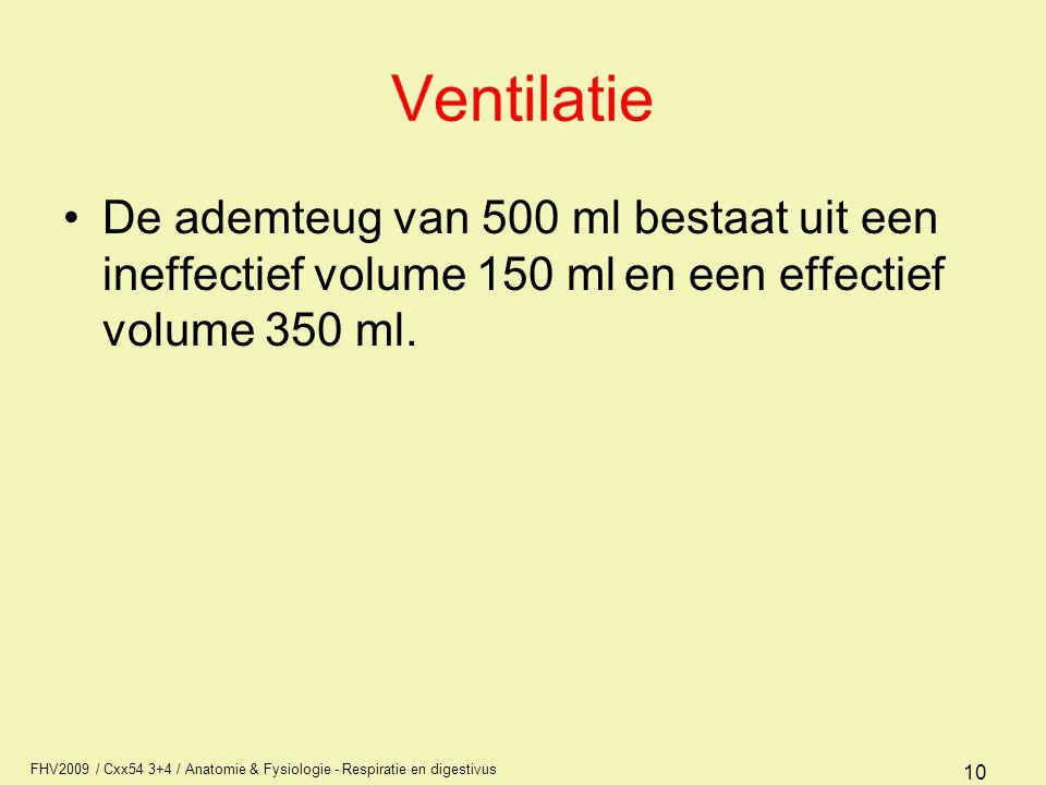 Ventilatie De ademteug van 500 ml bestaat uit een ineffectief volume 150 ml en een effectief volume 350 ml.