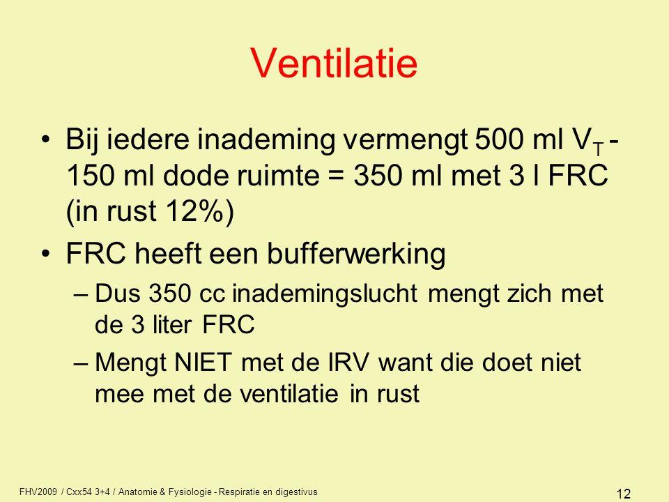 Ventilatie Bij iedere inademing vermengt 500 ml VT -150 ml dode ruimte = 350 ml met 3 l FRC (in rust 12%)