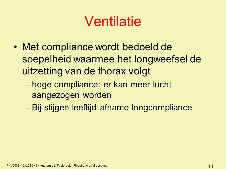Ventilatie Met compliance wordt bedoeld de soepelheid waarmee het longweefsel de uitzetting van de thorax volgt.