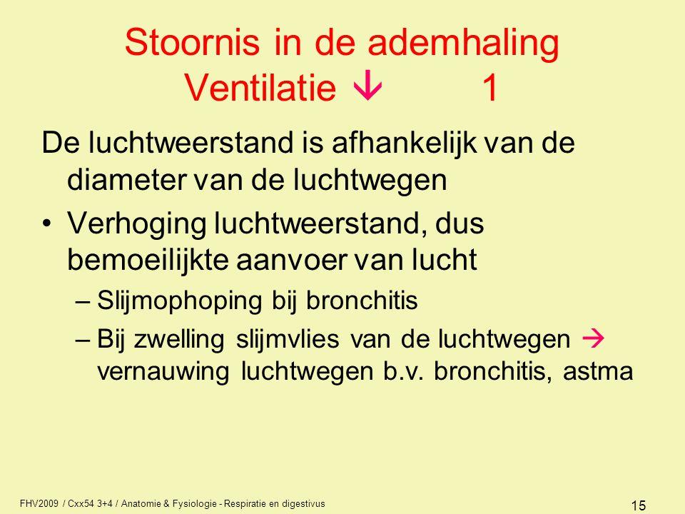 Stoornis in de ademhaling Ventilatie  1