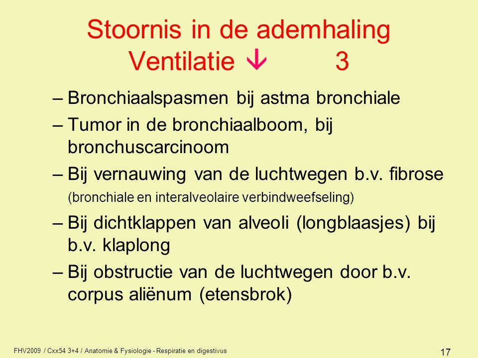 Stoornis in de ademhaling Ventilatie  3