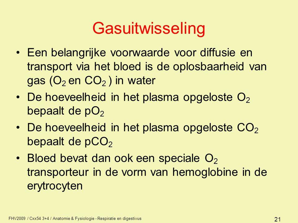 Gasuitwisseling Een belangrijke voorwaarde voor diffusie en transport via het bloed is de oplosbaarheid van gas (O2 en CO2 ) in water.