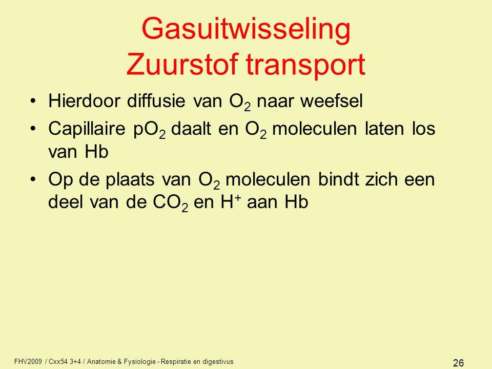 Gasuitwisseling Zuurstof transport