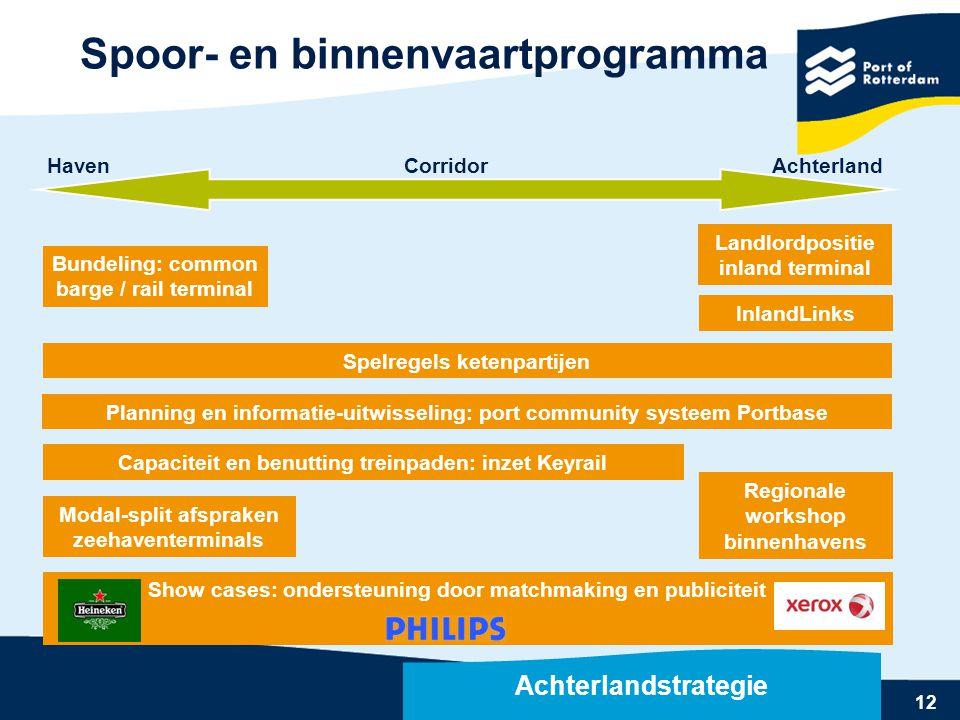 Spoor- en binnenvaartprogramma