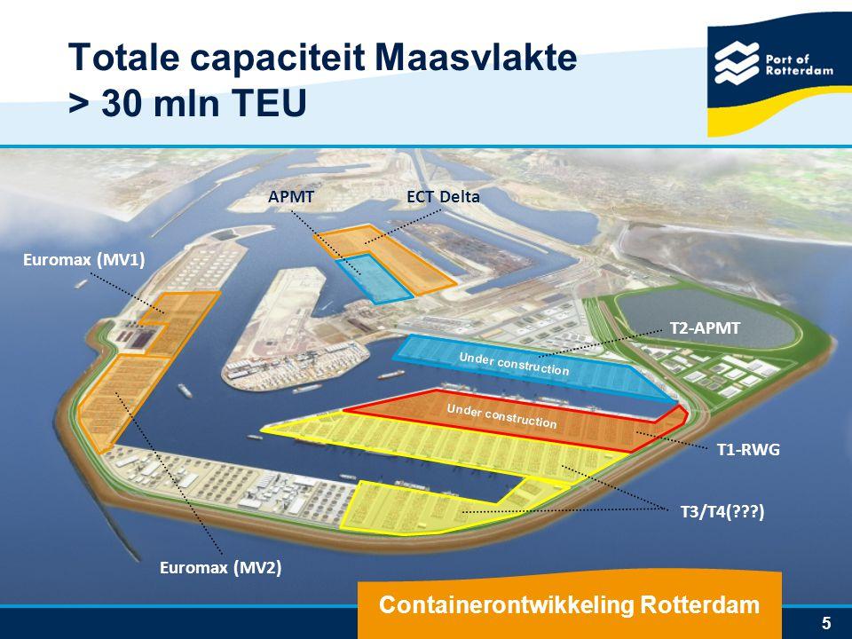 Totale capaciteit Maasvlakte > 30 mln TEU