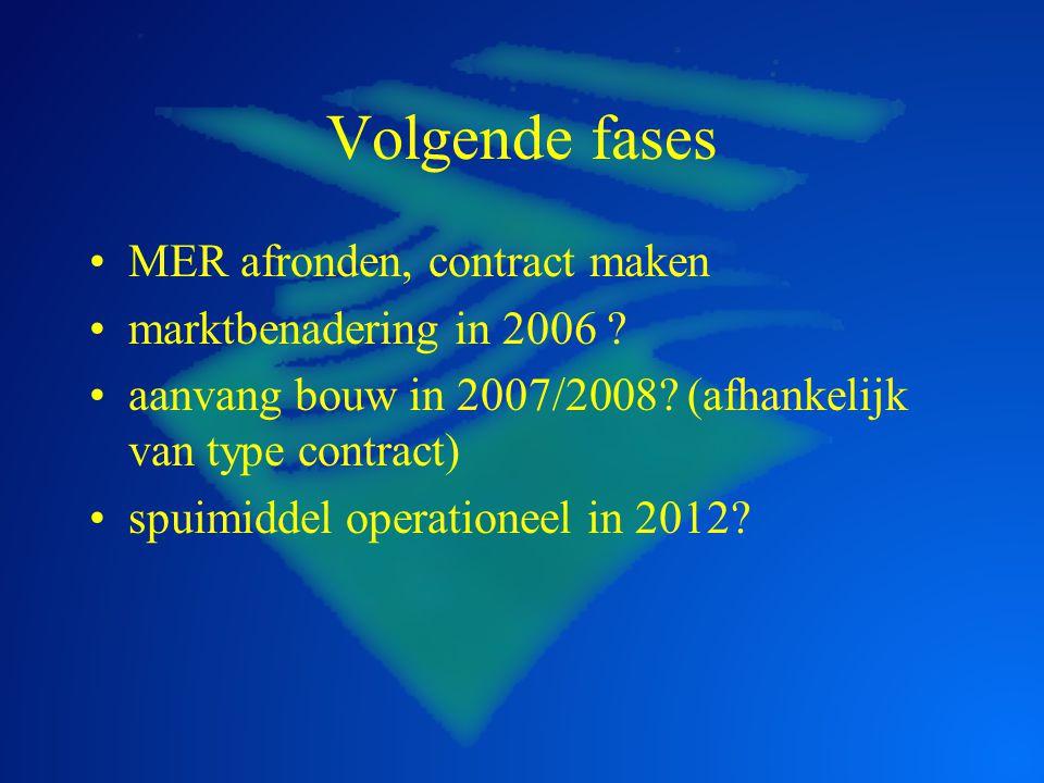 Volgende fases MER afronden, contract maken marktbenadering in 2006