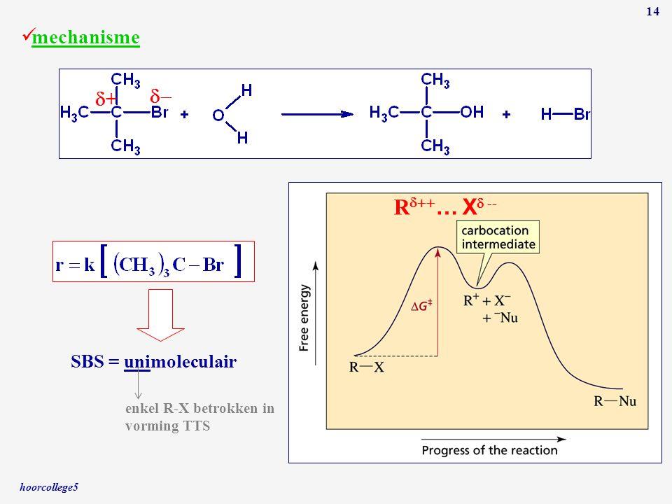 Rd++… Xd -- mechanisme d- d+ SBS = unimoleculair
