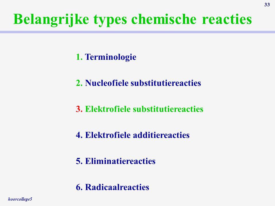 Belangrijke types chemische reacties