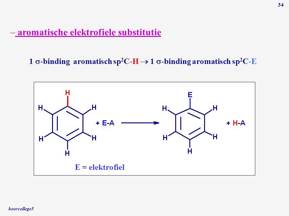 aromatische elektrofiele substitutie
