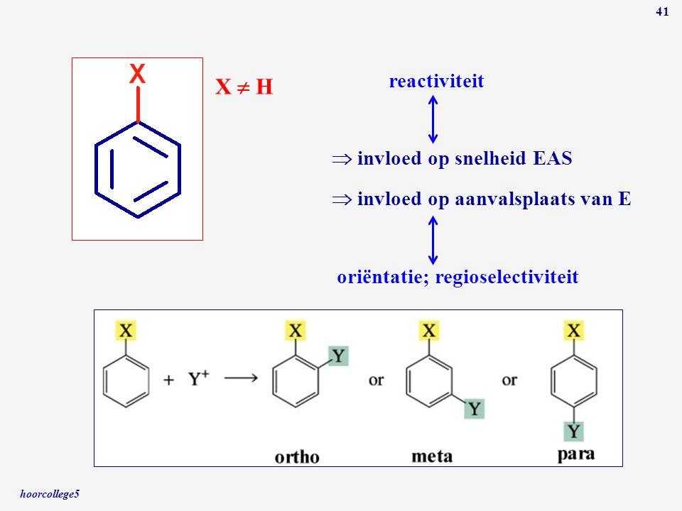 X  H reactiviteit  invloed op snelheid EAS