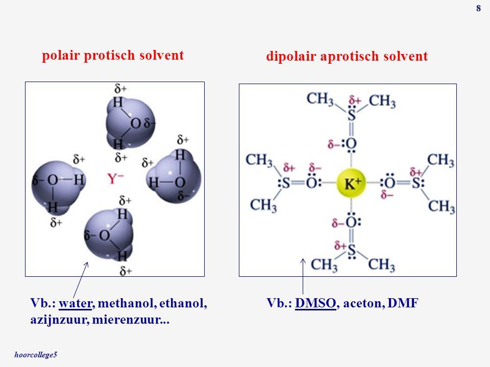 polair protisch solvent dipolair aprotisch solvent
