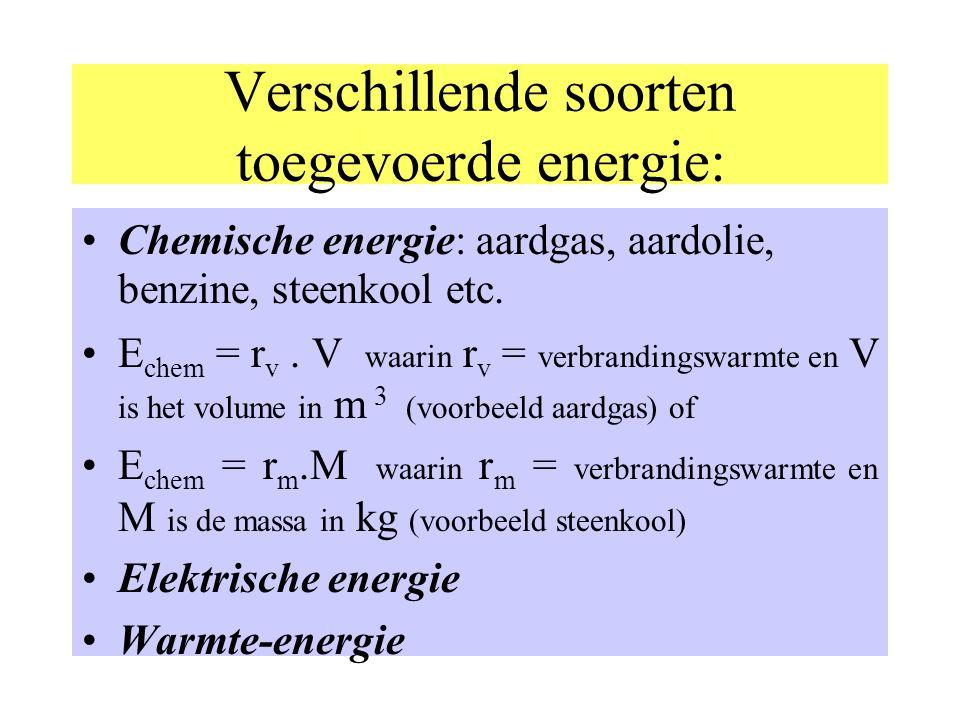 Verschillende soorten toegevoerde energie: