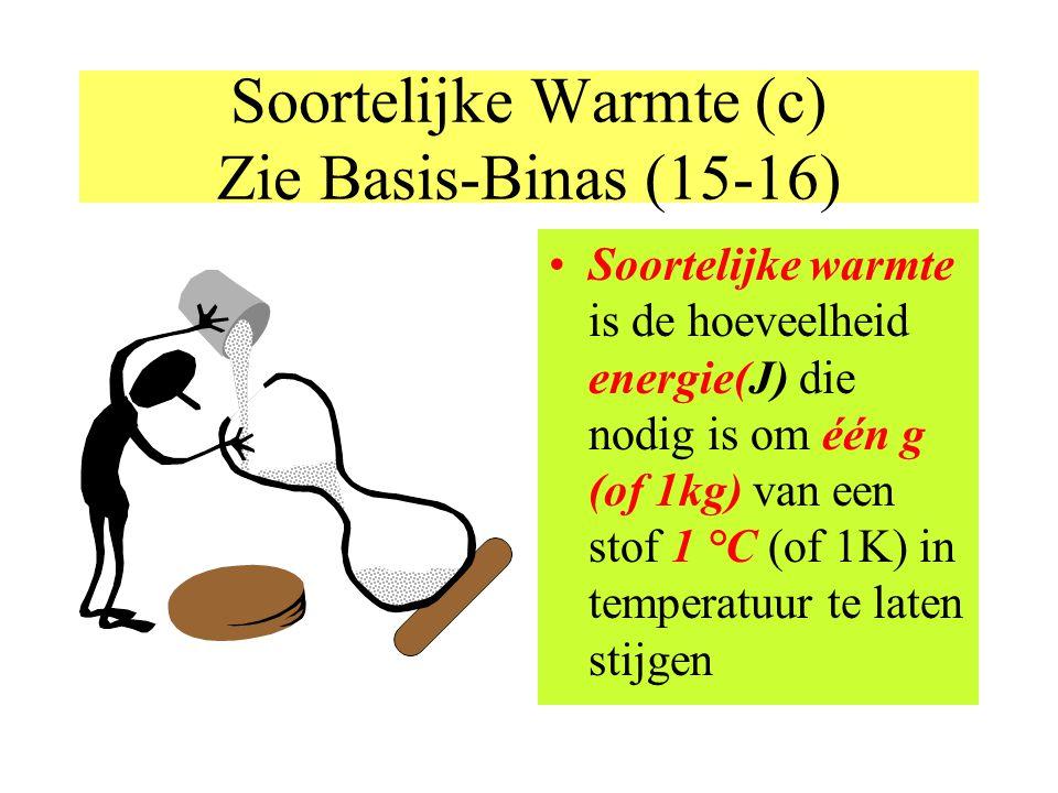 Soortelijke Warmte (c) Zie Basis-Binas (15-16)
