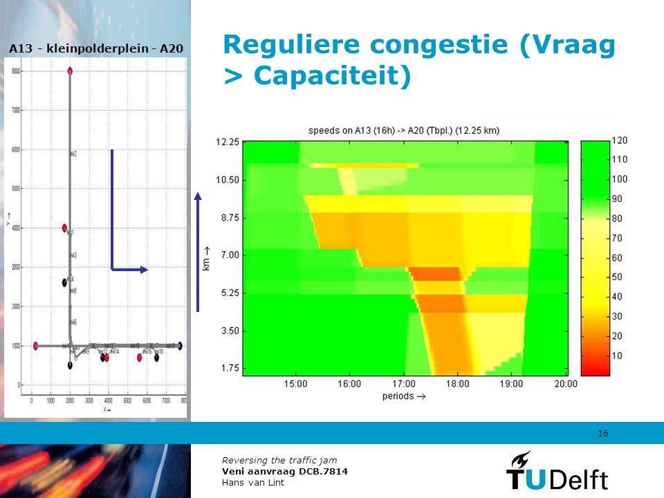 Reguliere congestie (Vraag > Capaciteit)