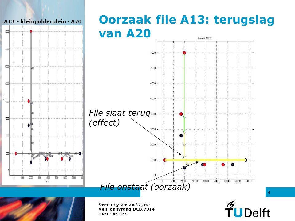 Oorzaak file A13: terugslag van A20