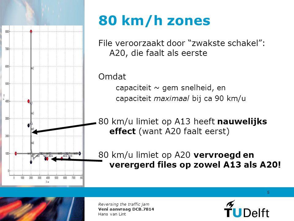 80 km/h zones File veroorzaakt door zwakste schakel : A20, die faalt als eerste. Omdat. capaciteit ~ gem snelheid, en.