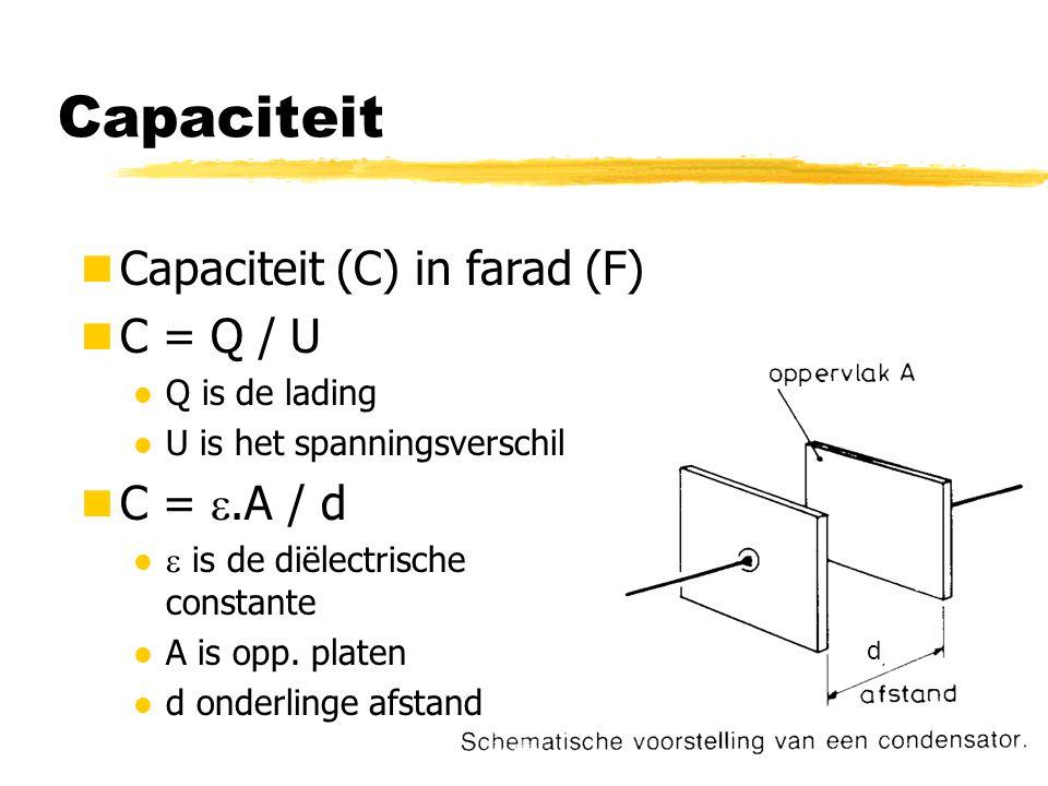 Capaciteit Capaciteit (C) in farad (F) C = Q / U C = .A / d