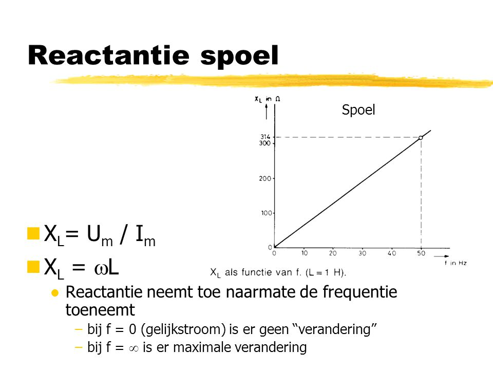 Reactantie spoel XL= Um / Im XL = L