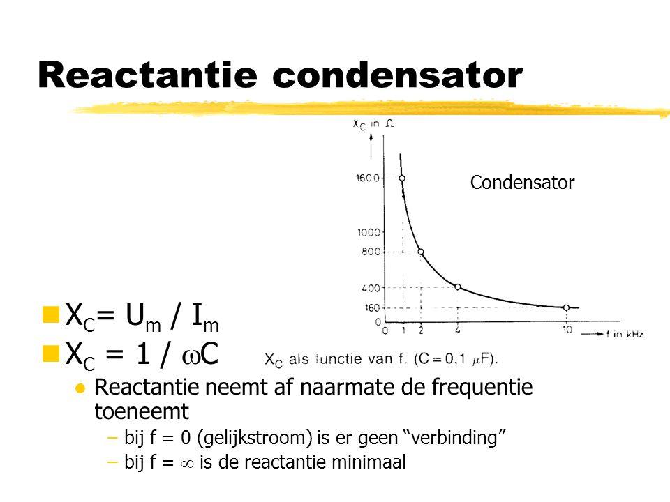 Reactantie condensator